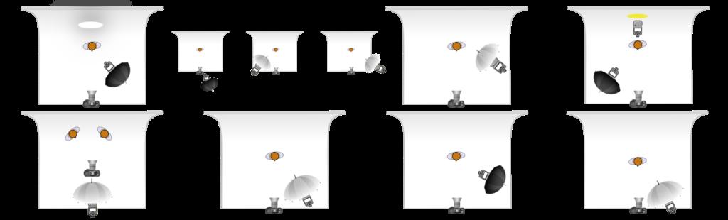 esquema iluminación